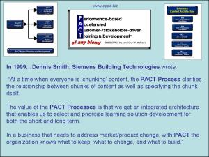 Chunking Instructional Content for Appropriate Reuse and Reduced