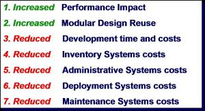 Curriculum Architecture Design Not An Addie Type Isd Methodology Eppic Pursuing Performance