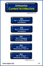 ECA 1-of-4