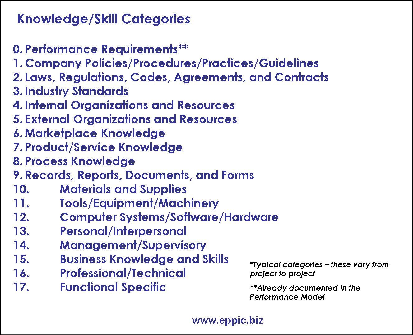 interpersonal skills examples  wesharepics list of 17 knowledgeskill interpersonal skills examples