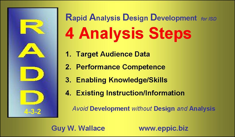 rapid instructional design pdf