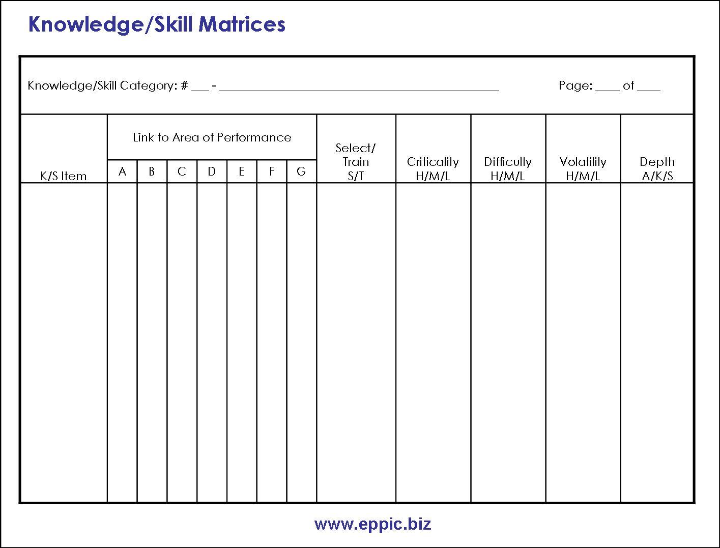 training matrix template free download. Black Bedroom Furniture Sets. Home Design Ideas