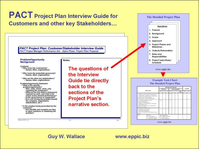 Cad Project Plan Template | Eppic - Pursuing Performance
