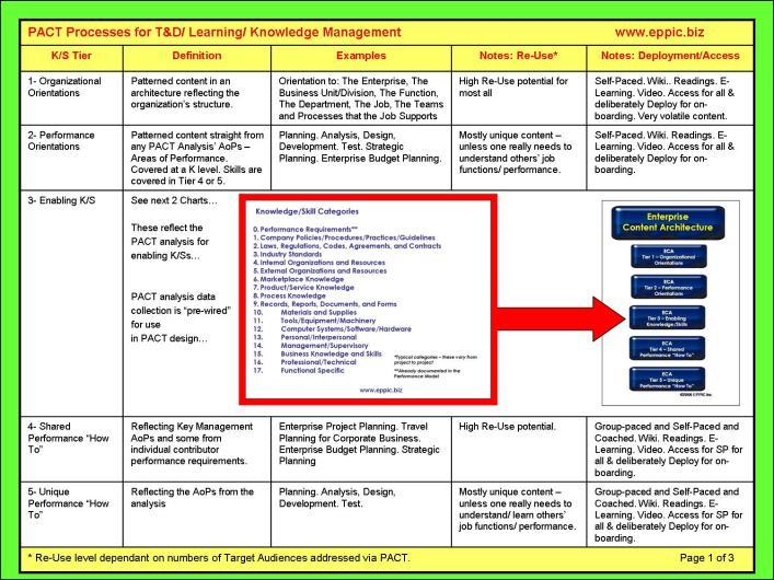 Architecture Design And Planning curriculum architecture design and formal learning vs informal