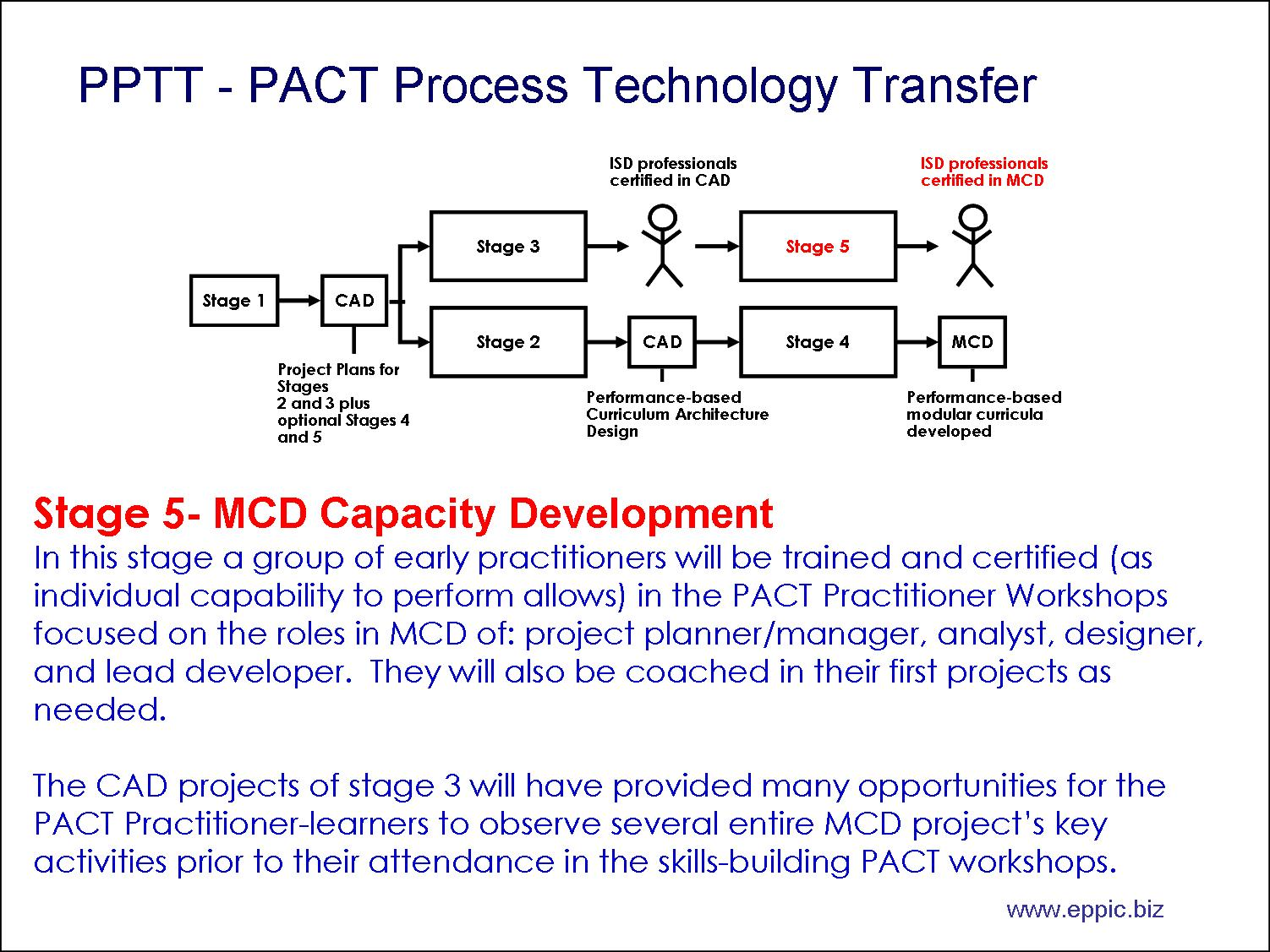 implementing pact via a pptt  u2013 pact process technology