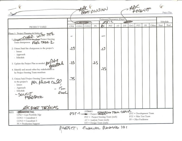 Cad project plan template eppic pursuing performance for Pilot project plan template