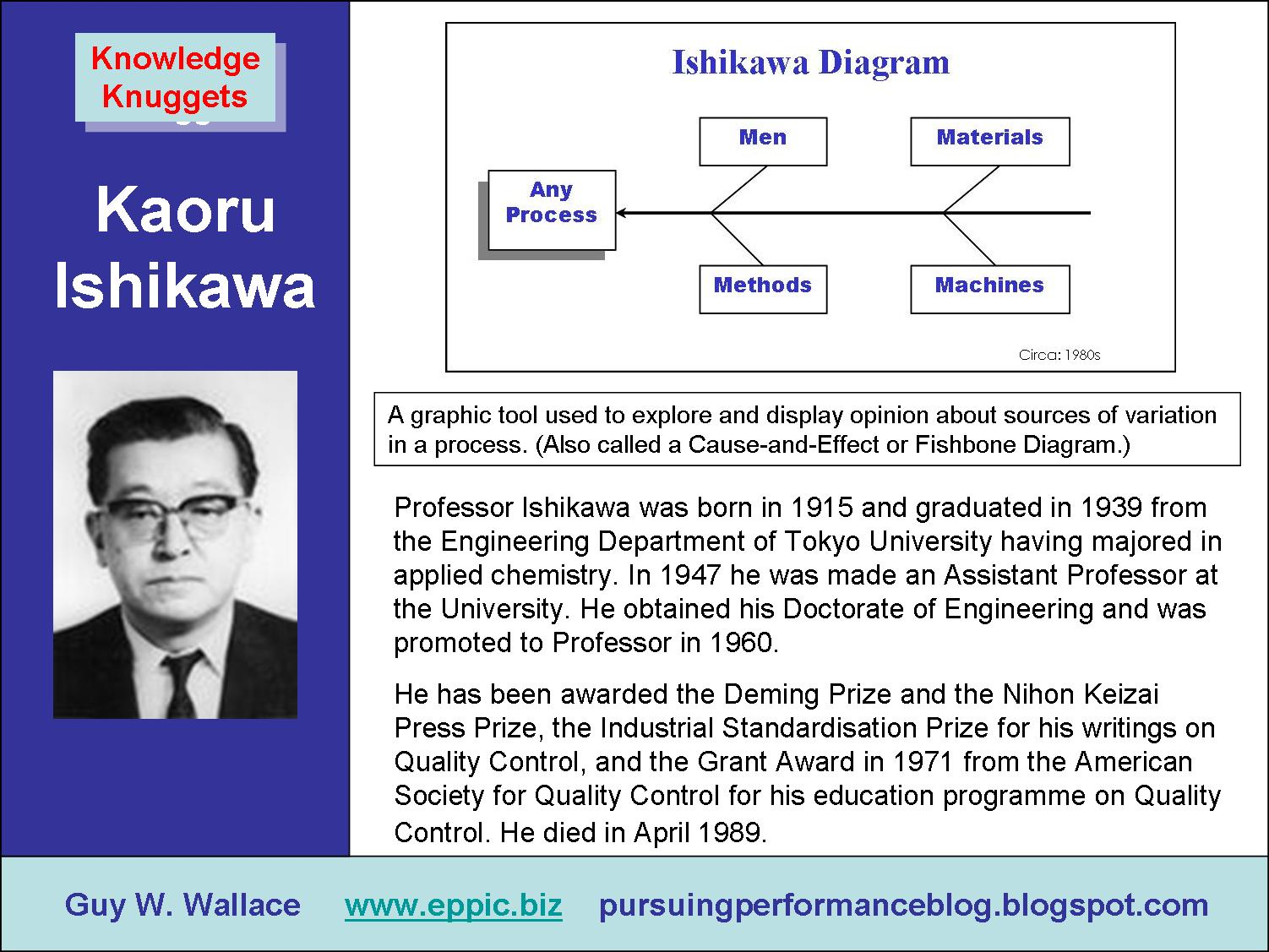 who is dr kaoru ishikawa Read this essay on biography on dr kaoru ishikawa come browse our large digital warehouse of free sample essays get the knowledge you need in order to pass your.
