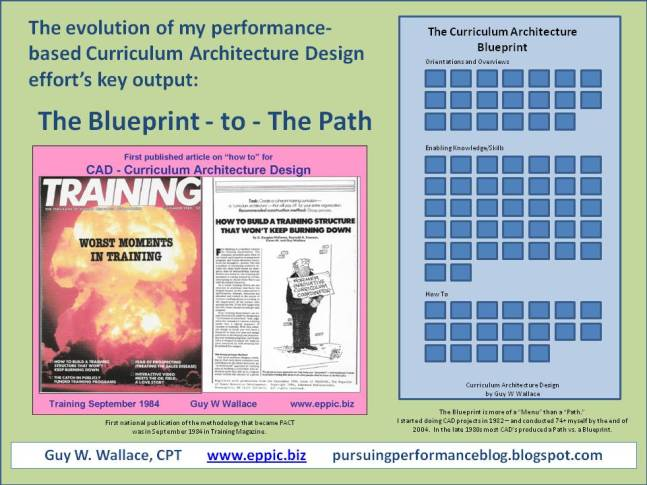 Eppic pursuing performance to protect and improve the enterprise back then my cad designs were blueprints of modules a modular curriculum at the coursesession level and a planning guide was created to enable the malvernweather Images