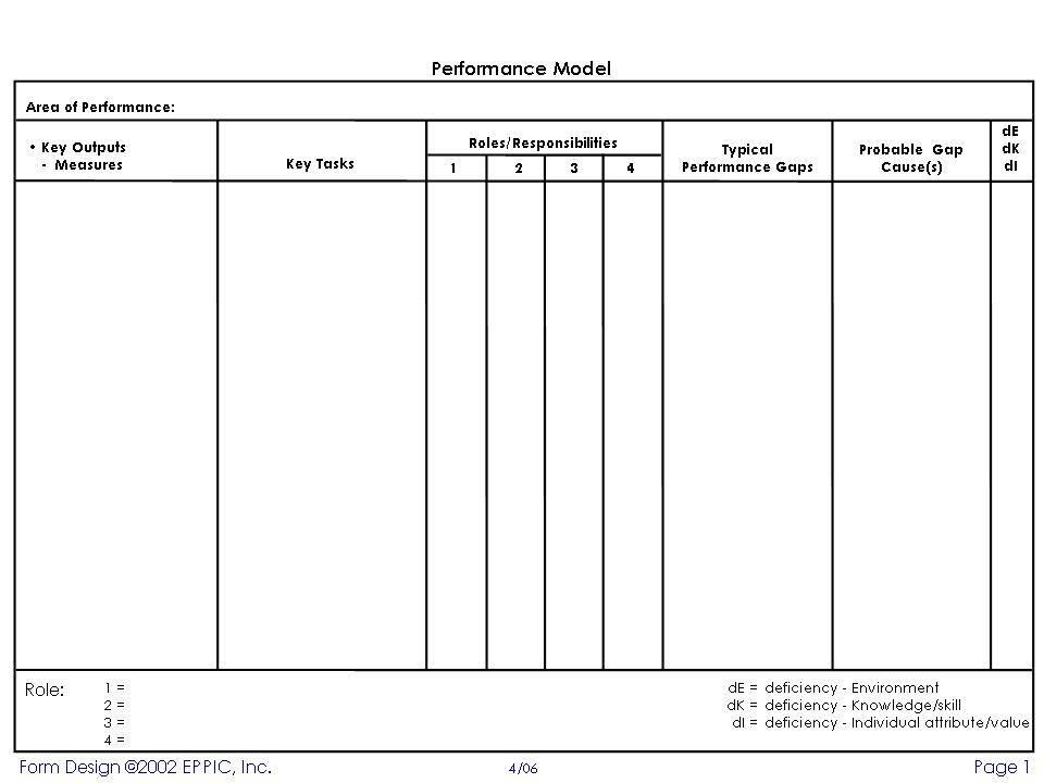 Similiar Blank Tables Charts Graphs Keywords – Blank Chart Template