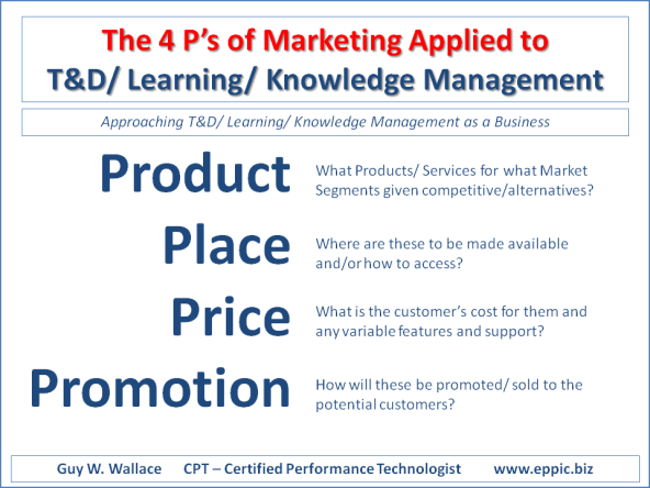 the 4 p's of marketing applied to t&d/ learning/ knowledge