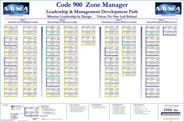 NAVSEA CAD Zone Manager Path