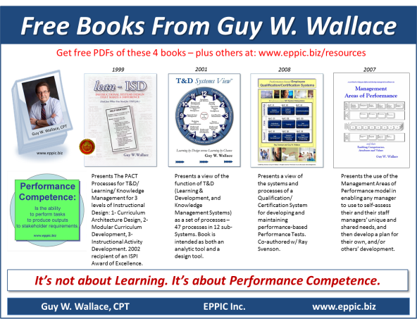 Wallace - ISPI CLT Newsletter Ad for May 2011