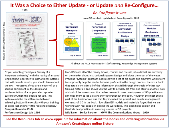 Choice to Update or Reconfigure