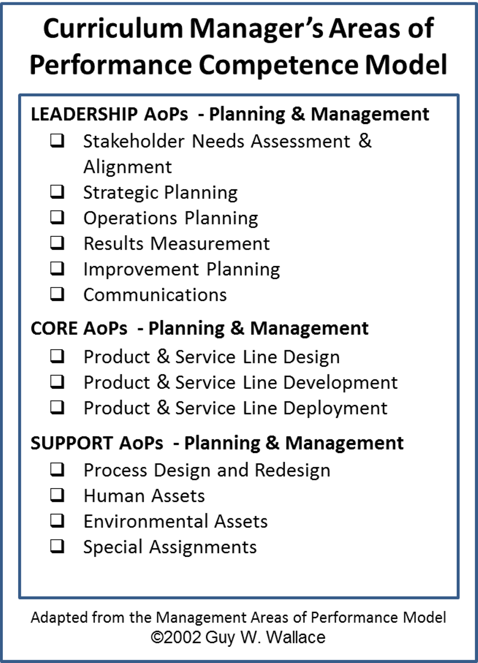 the core processes of a learning  u0026 development function needs leadership and support processes