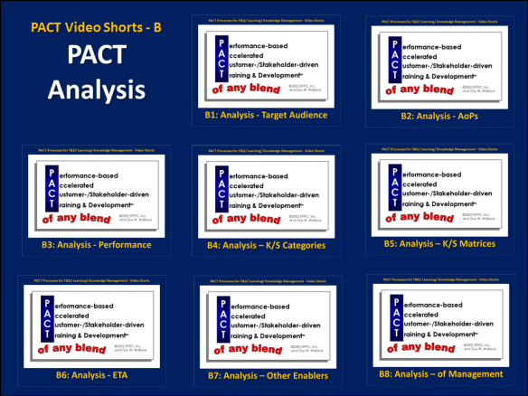 PACT Video Shorts Series – B: PACT Analysis | EPPIC