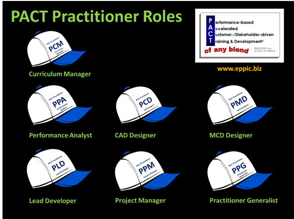 PACT Practitioner Roles - 7