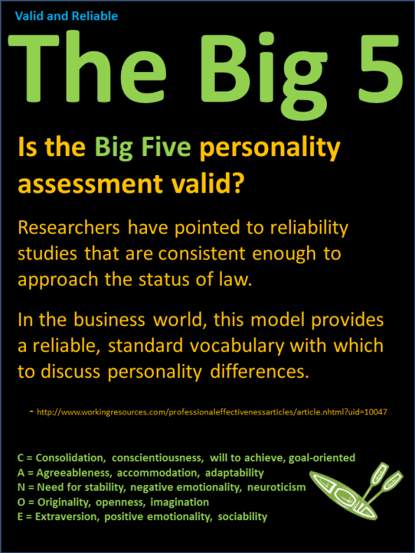 The Big 5 in Human Personality Assessments: CANOE | EPPIC - Pursuing