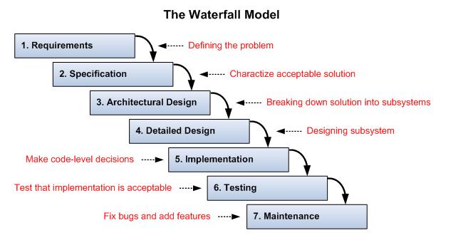 EPPIC PI Tool Series: New Product Development (NPD) Models ...