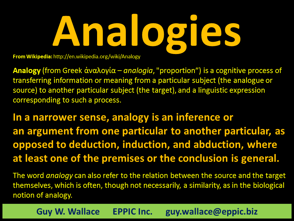 Analogy Examples Examples of analogies igwe80Q1