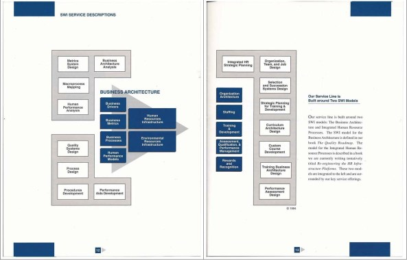 business-architecture-c1994-swi-brochure-2-center-pages (1)