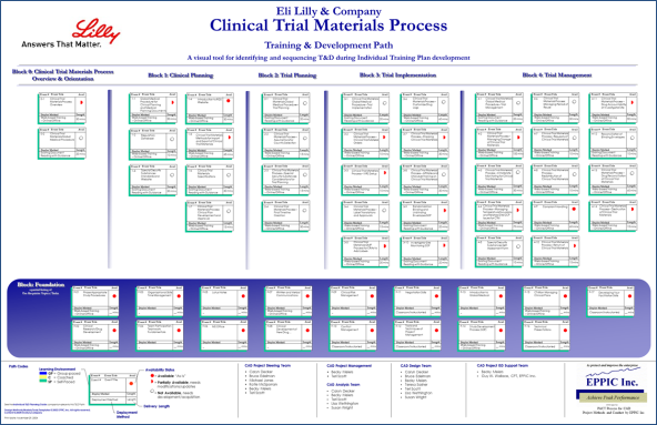 CAD Path Global Clinical Trials