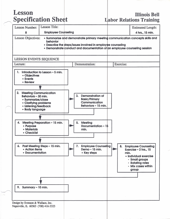 1990 Ill Bell Labor Relations Detailed Design Document_Page_078