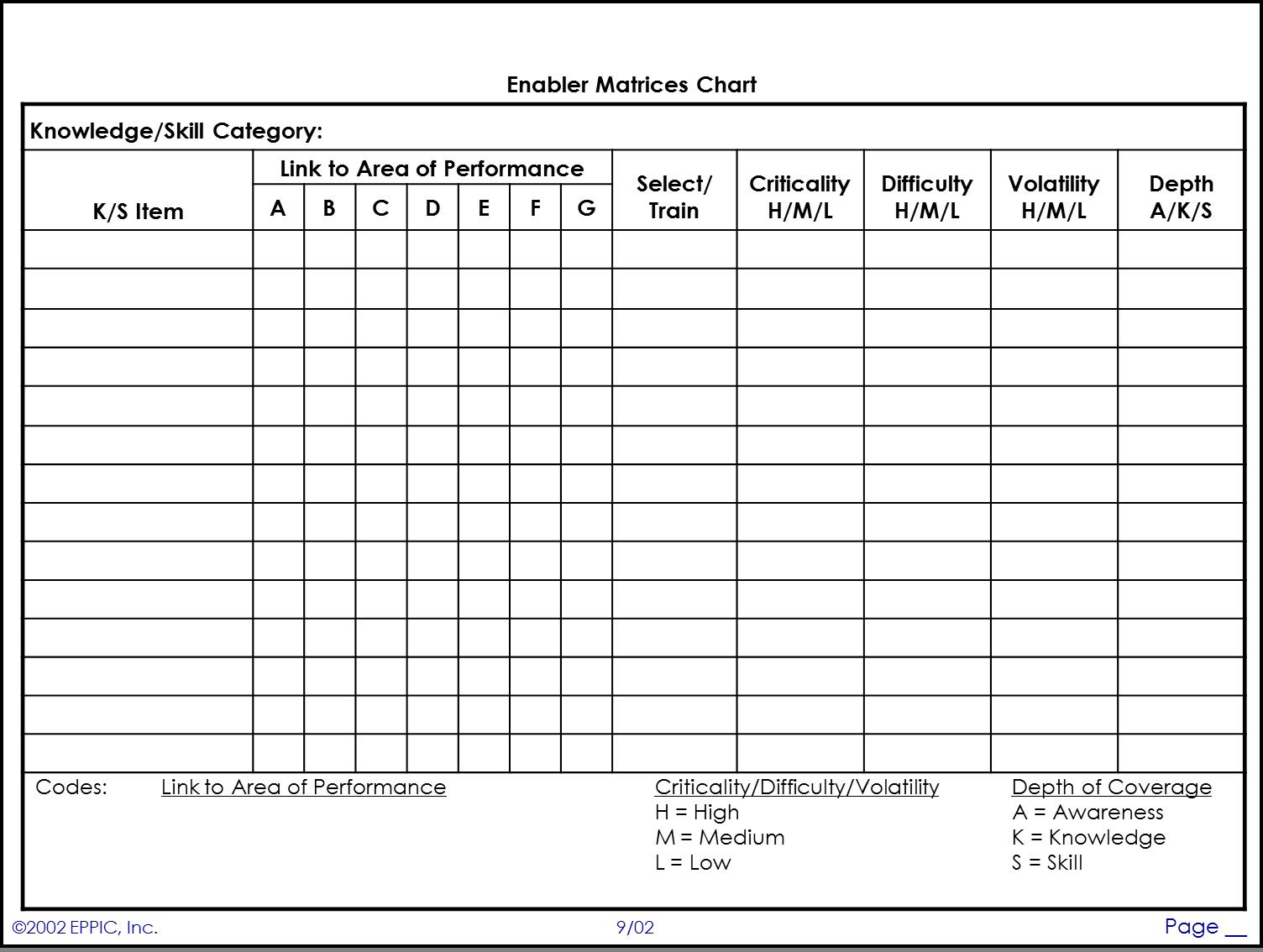 templates – Charts Templates