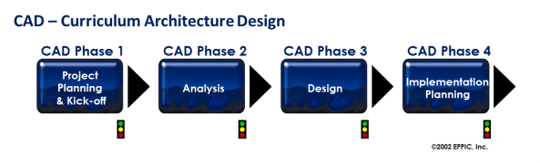 CAD Graphic