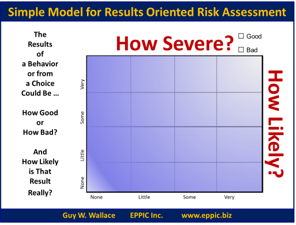 Simple Results Oriented Risk Assessment Model 2013