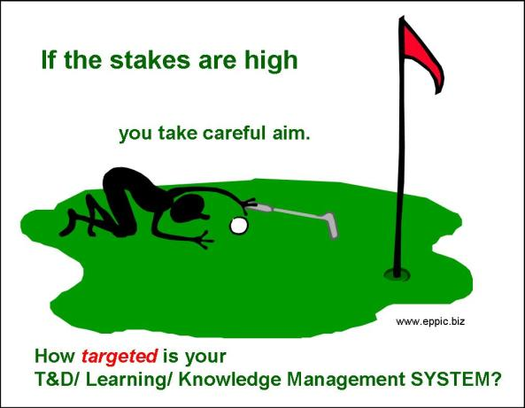 golf aim targeted