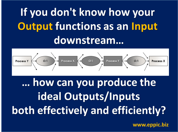 Output as Input plus text