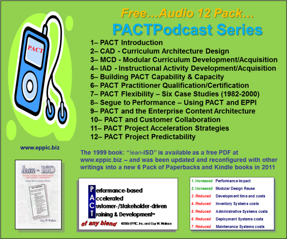 PACT Processes Free Audio 12 Pack