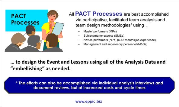 PACT Via a Group Process for MCD Design