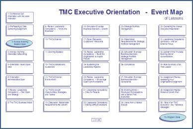 TMC - MCD P3 - Event Map