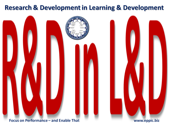 R&D in L&D graphic