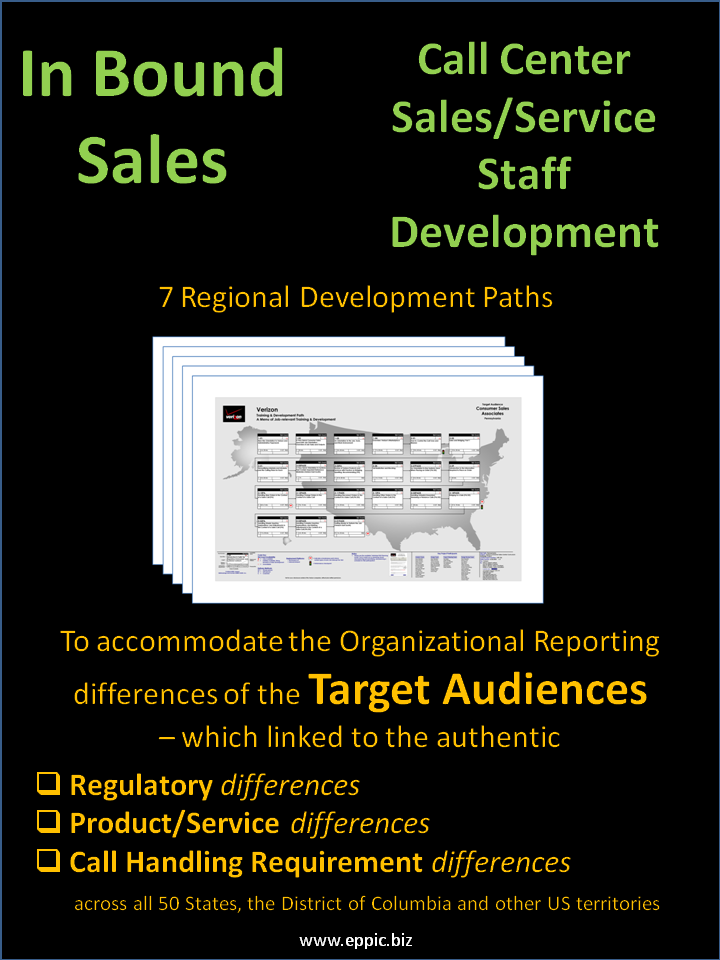PACT Case Study: In Bound Sales Call Center Staff Development ...