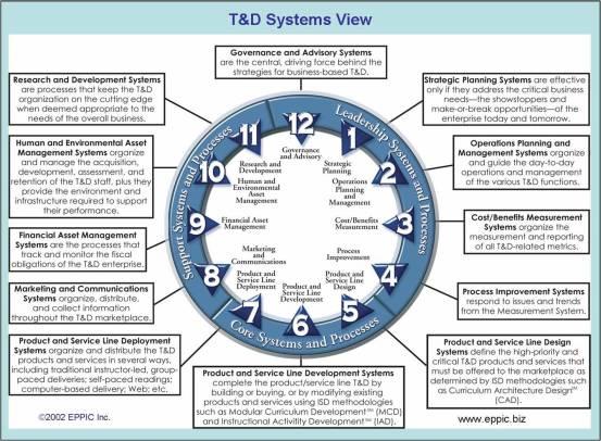 TDSV w Callouts