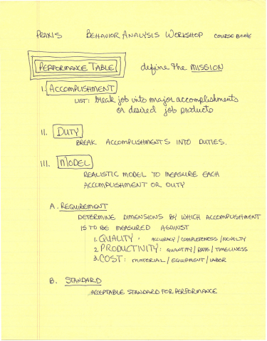 1980 GWW Notes on Behavior Analysis Workshop_Page_01