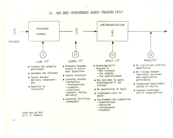 1981 MTEC G A Rummler Session