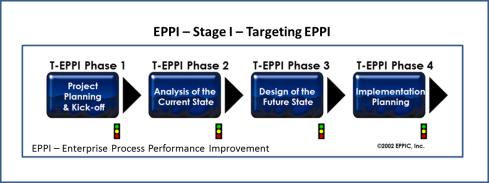EPPI Stage 1