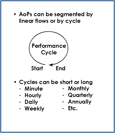 AoP Examples 3