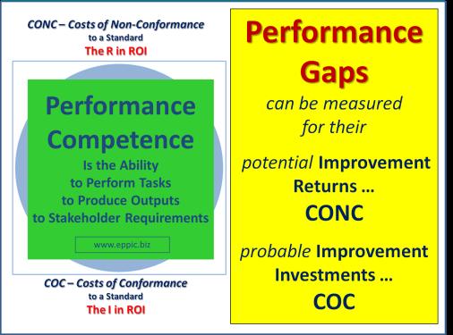 P Gaps