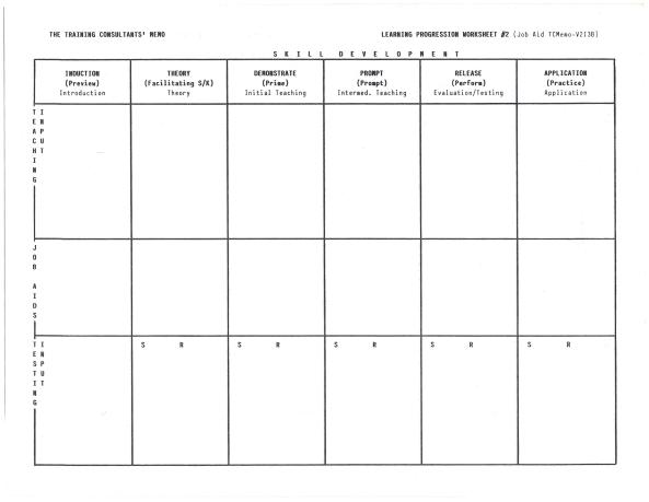 1981 BEM Checklist Bullock_Page_3