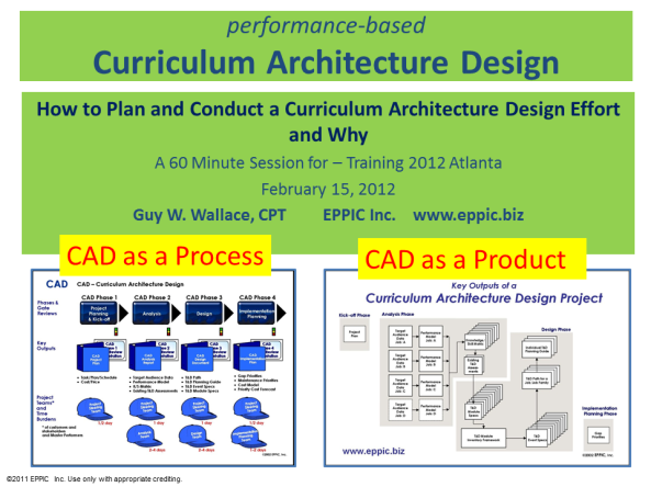PB CAD - TRAINING 2012 - Session Handouts