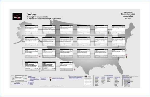 CAD Path Call Center Sales
