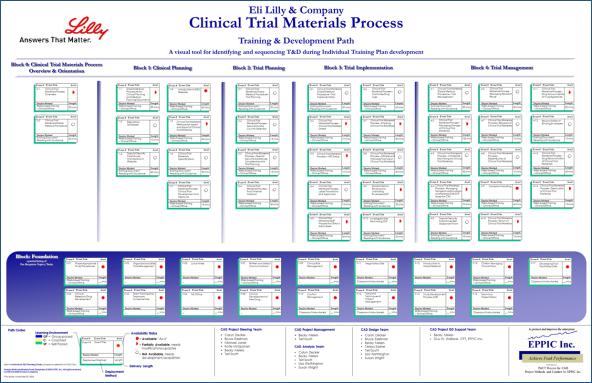 CAD Path Global Clinical Trials