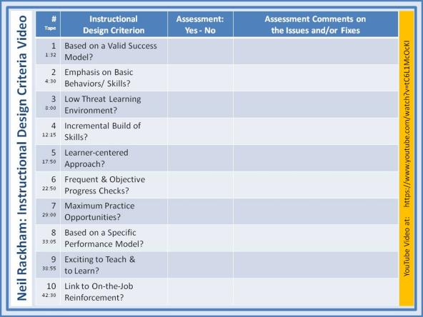 Rackham 10 Training Design Criteria Notes Template