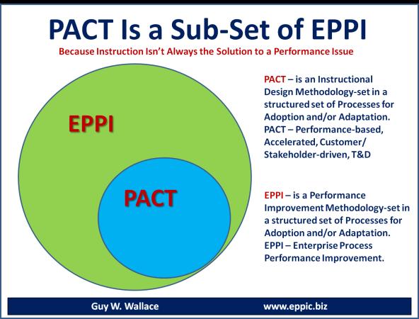 pact-eppi