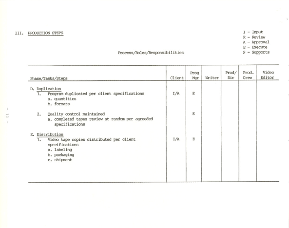 1979 Video Production White Paper and Files and Templates_Page_13