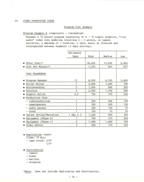1979 Video Production White Paper and Files and Templates_Page_18